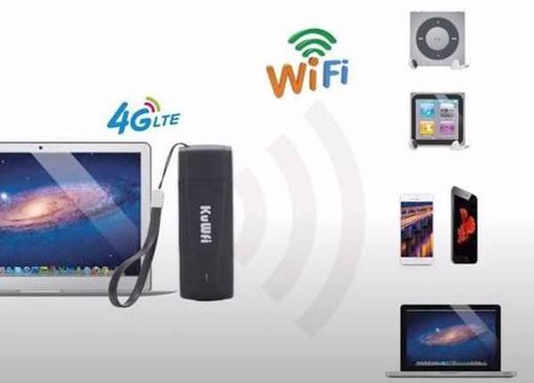 Рейтинг лучших Wi-Fi роутеров с SIM-картой