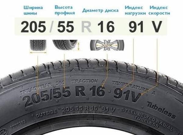 Обзор автошин Bridgestone
