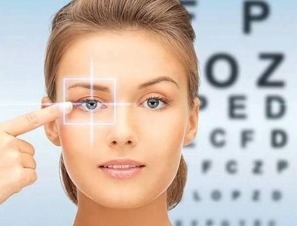 Лучшие офтальмологические клиники Новосибирска 2020