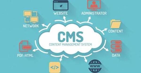 Рейтинг лучших CMS для интернет-магазинов 2021